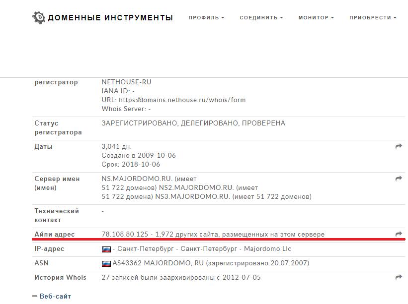 Проверка IP